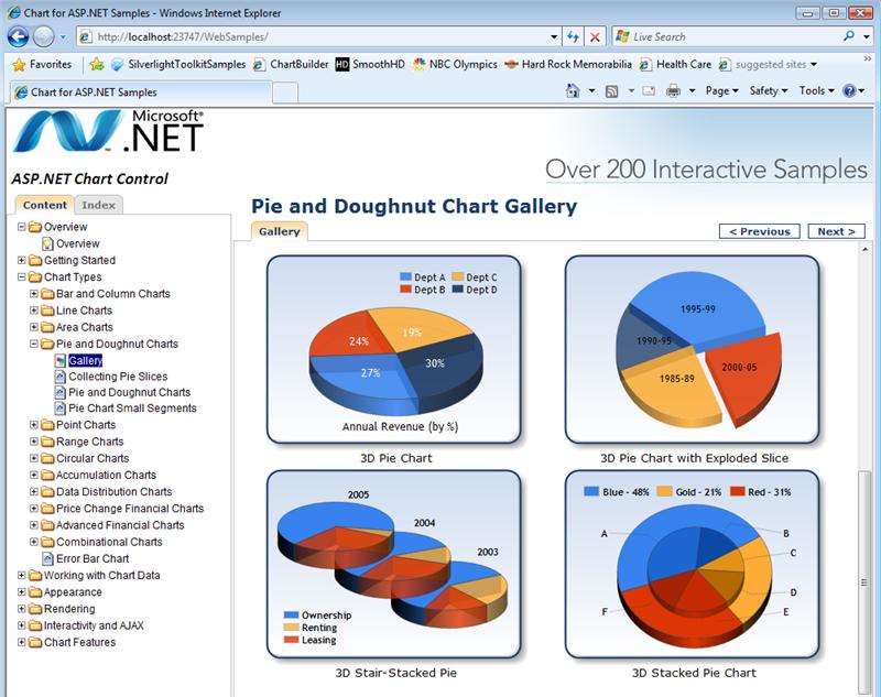 .NET 3.5 Chart Control