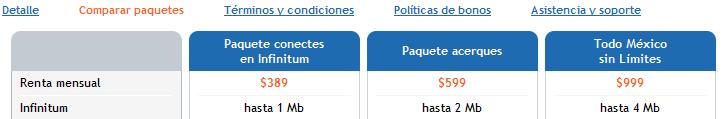 Paquetes Infinitum Telmex